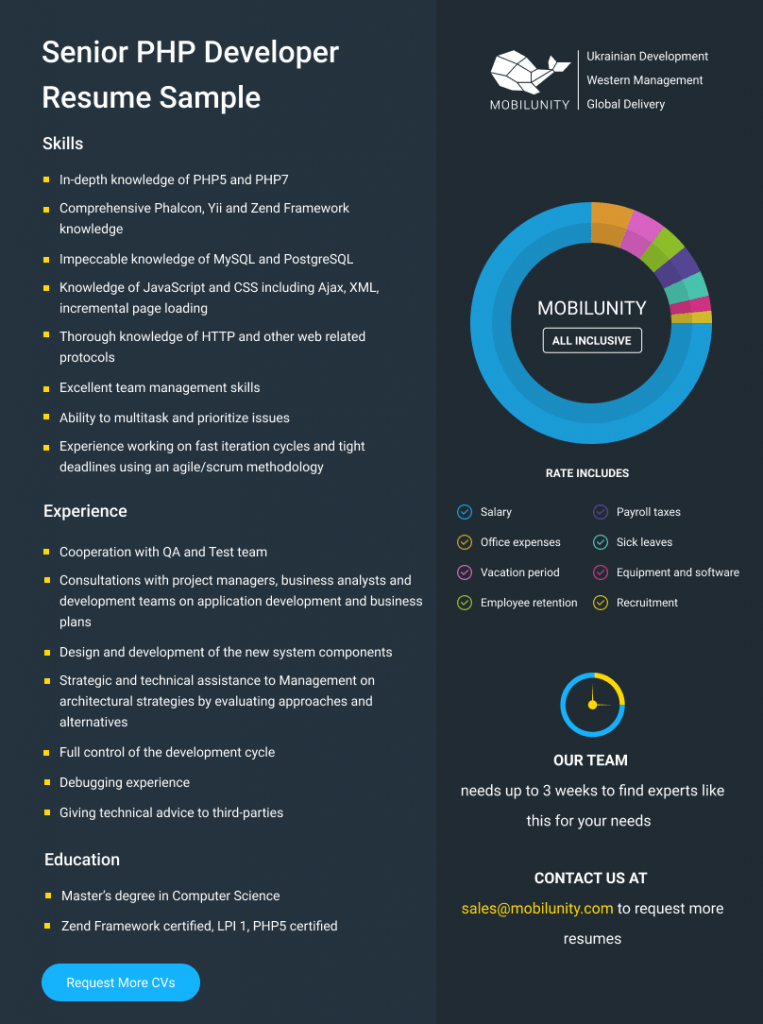 senior php developer resume example