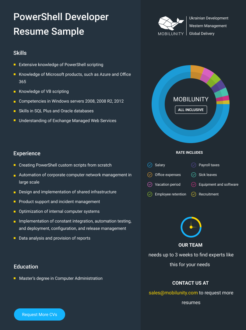 powershell programmer resume sample