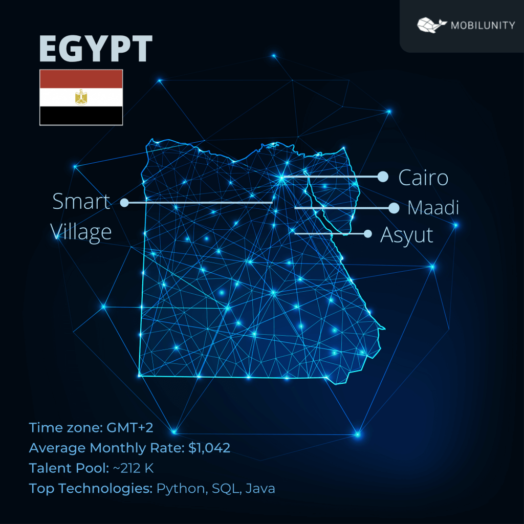 Egypt developers for hire