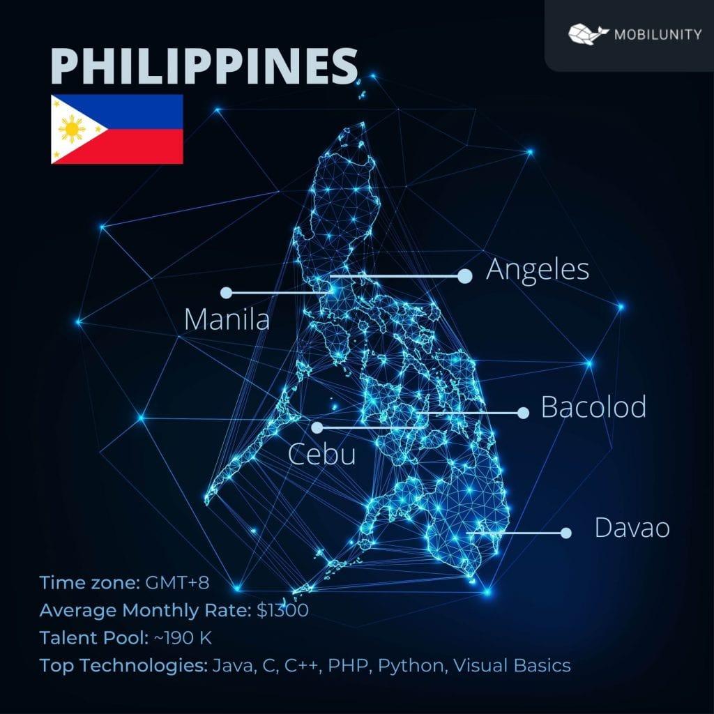 Philippines software development portfolio