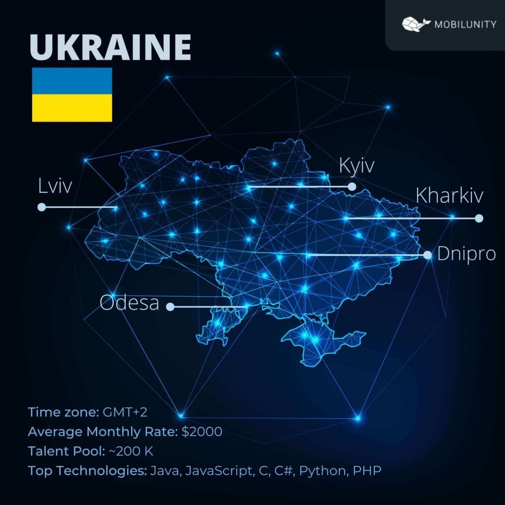 Ukraine perfect for oursoursing