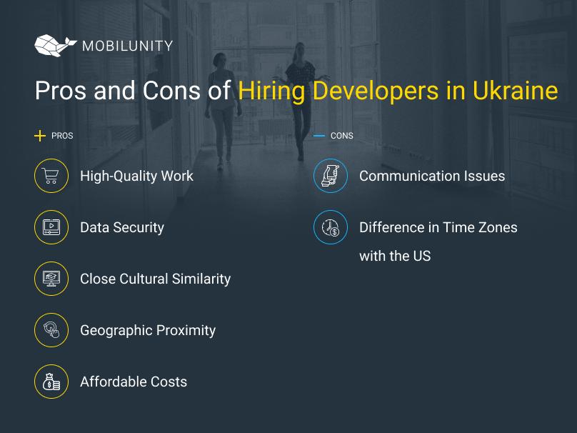 hire dedicated developers India vs Ukraine