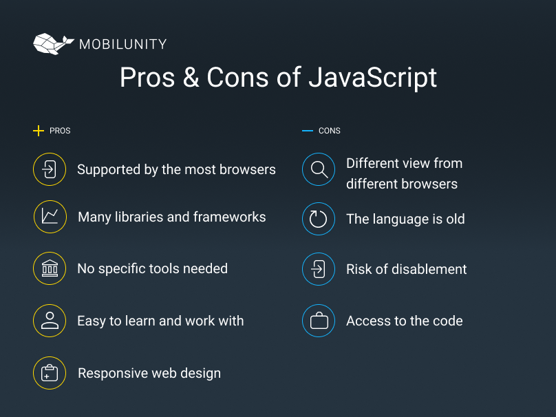 Pros & Cons of JavaScript