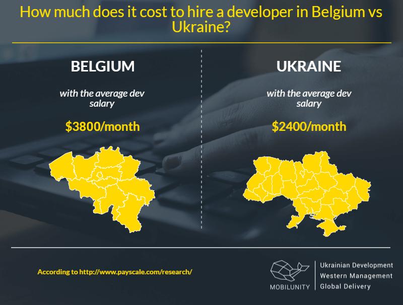 Belgium developer and Ukrainian developer salary
