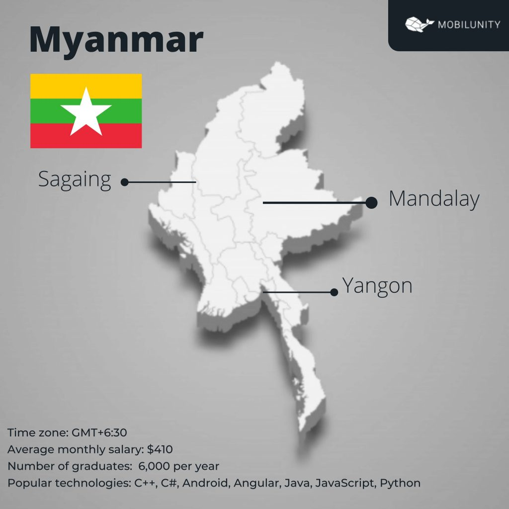 IT outsourcing in Myanmar