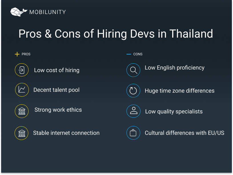 Pros and Cons of hiring in Thailand
