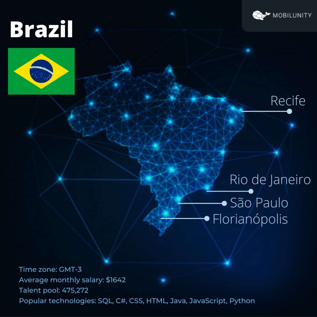 hire developers in Brazil