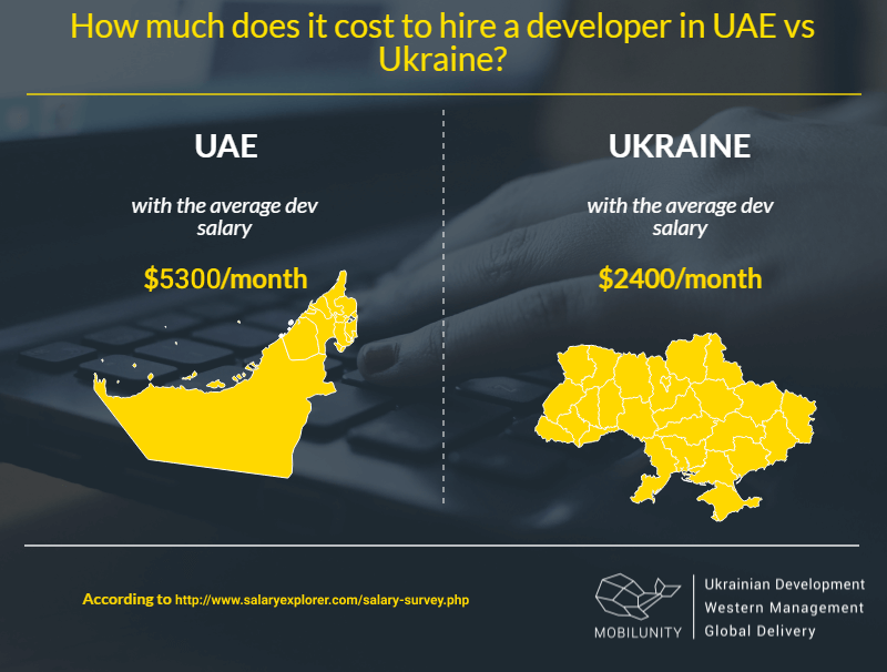 UAE developers for hire and Ukrainian teams salaries