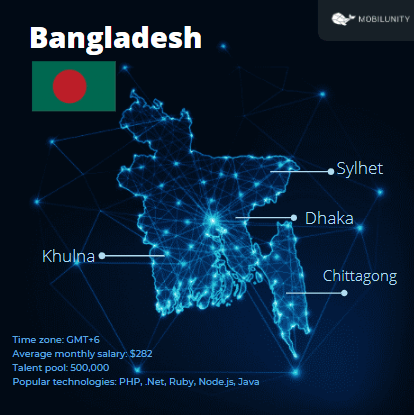 IT outsourcing in Bangladesh