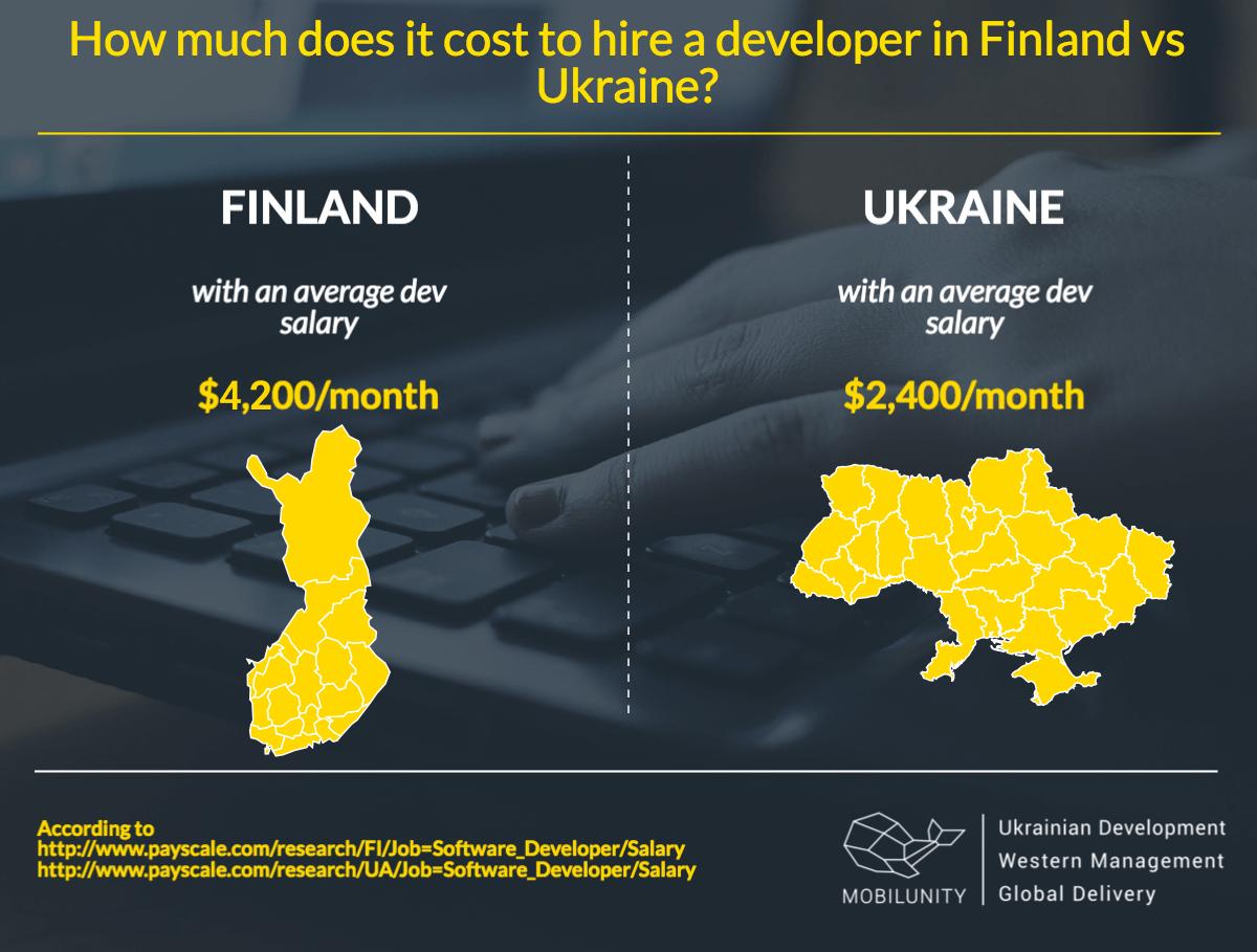 hire developers in Finland or Ukraine