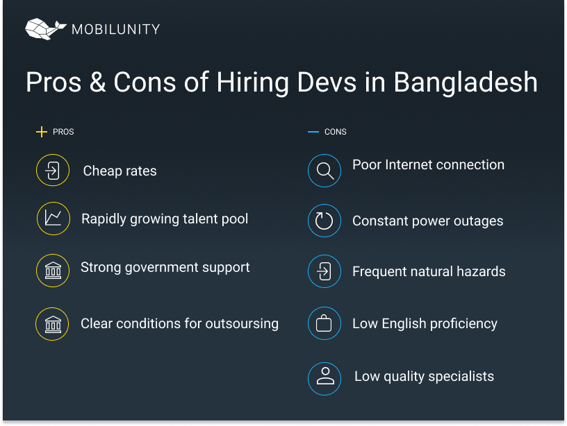 Pros and cons of outsourcing and offshoring to Bangladesh