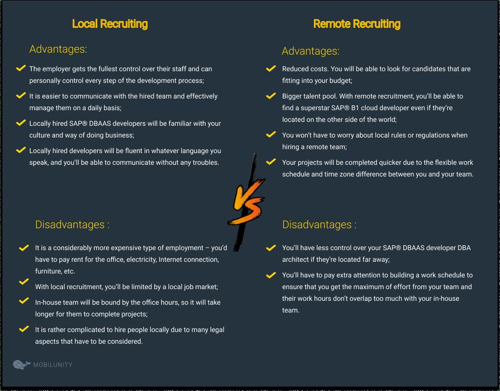 Local vs. Remote Hiring