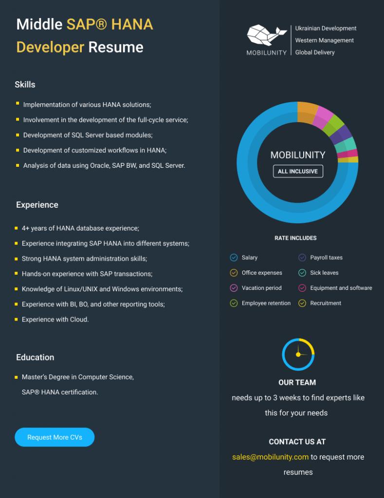 SAP® HANA developer resume