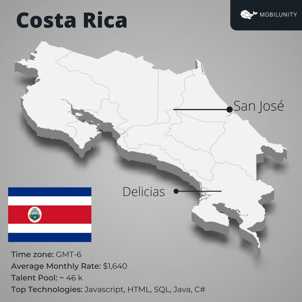 costa rica software development
