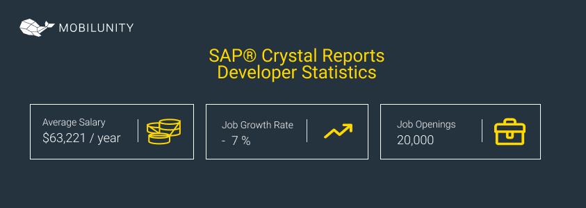 sap crystal reports developer statistics
