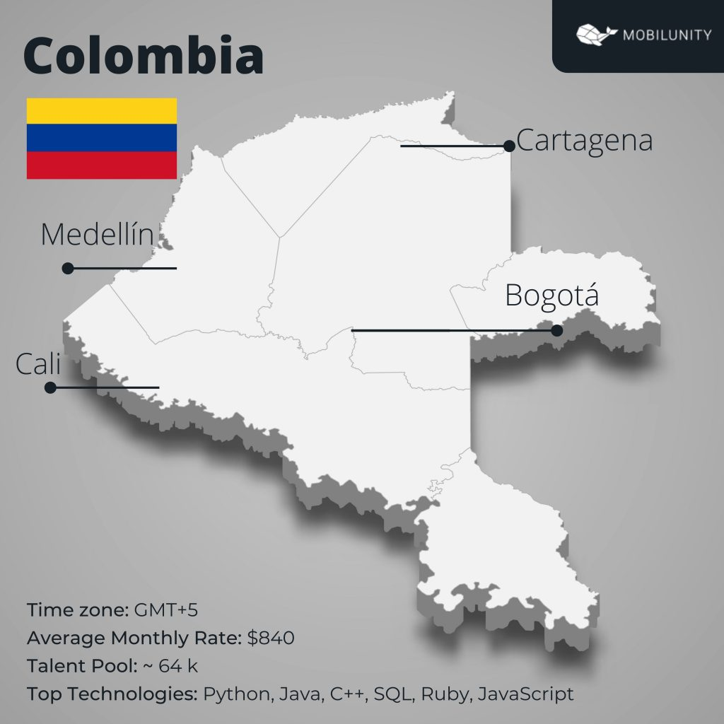 software outsourcing in colombia