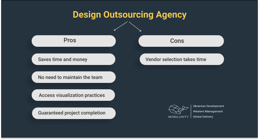Design Outsourcing Agency Hire