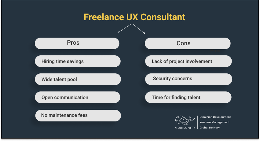 Freelance UX Consultant Hire