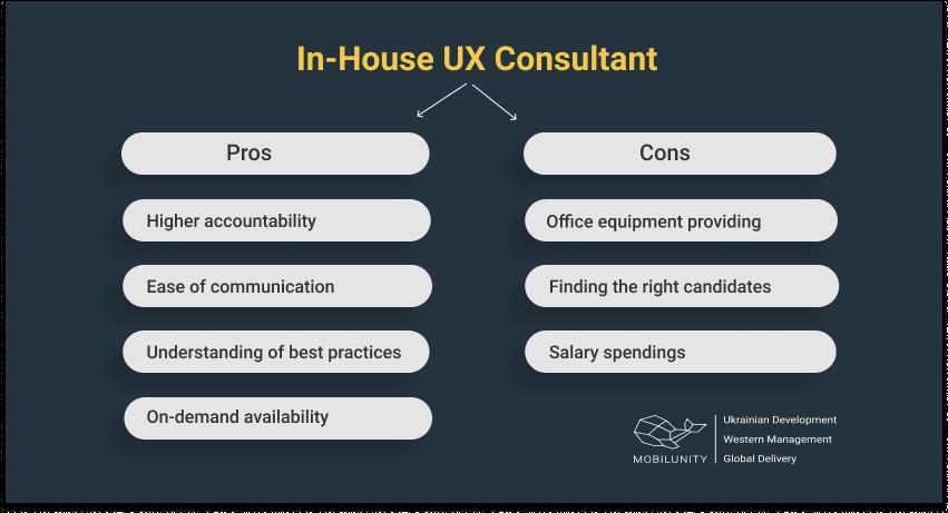 inhouse ux designer hire