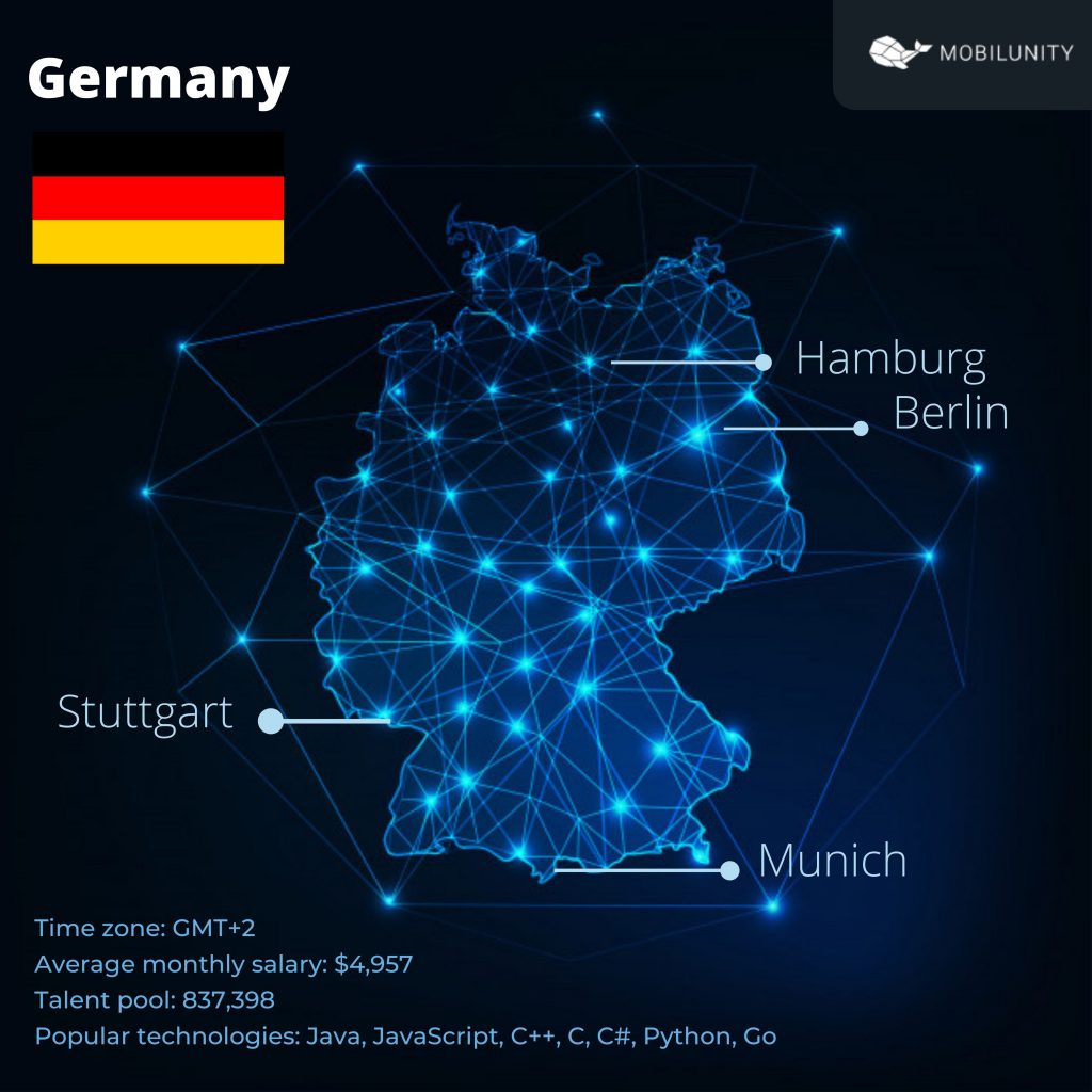 software nearshoring Germany