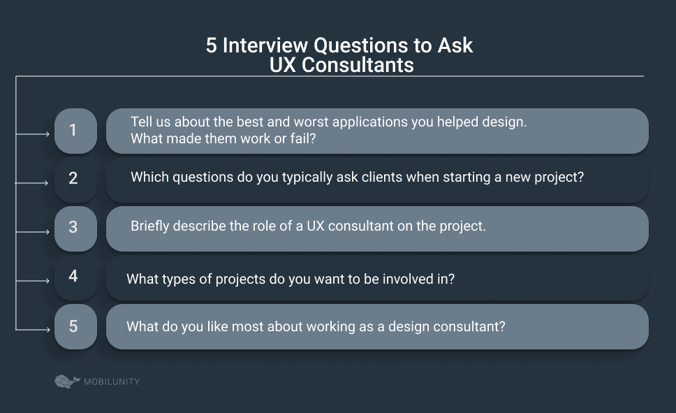 ui design consulting interview questions