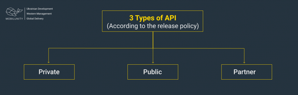 api types according to release policy