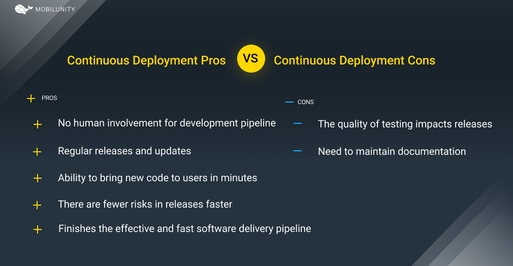 Pros & Cons of continious deployment