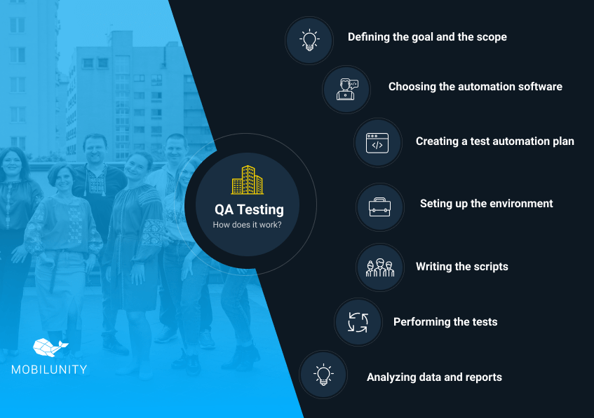 automated testing equipment process
