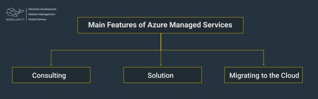 azure managed services features