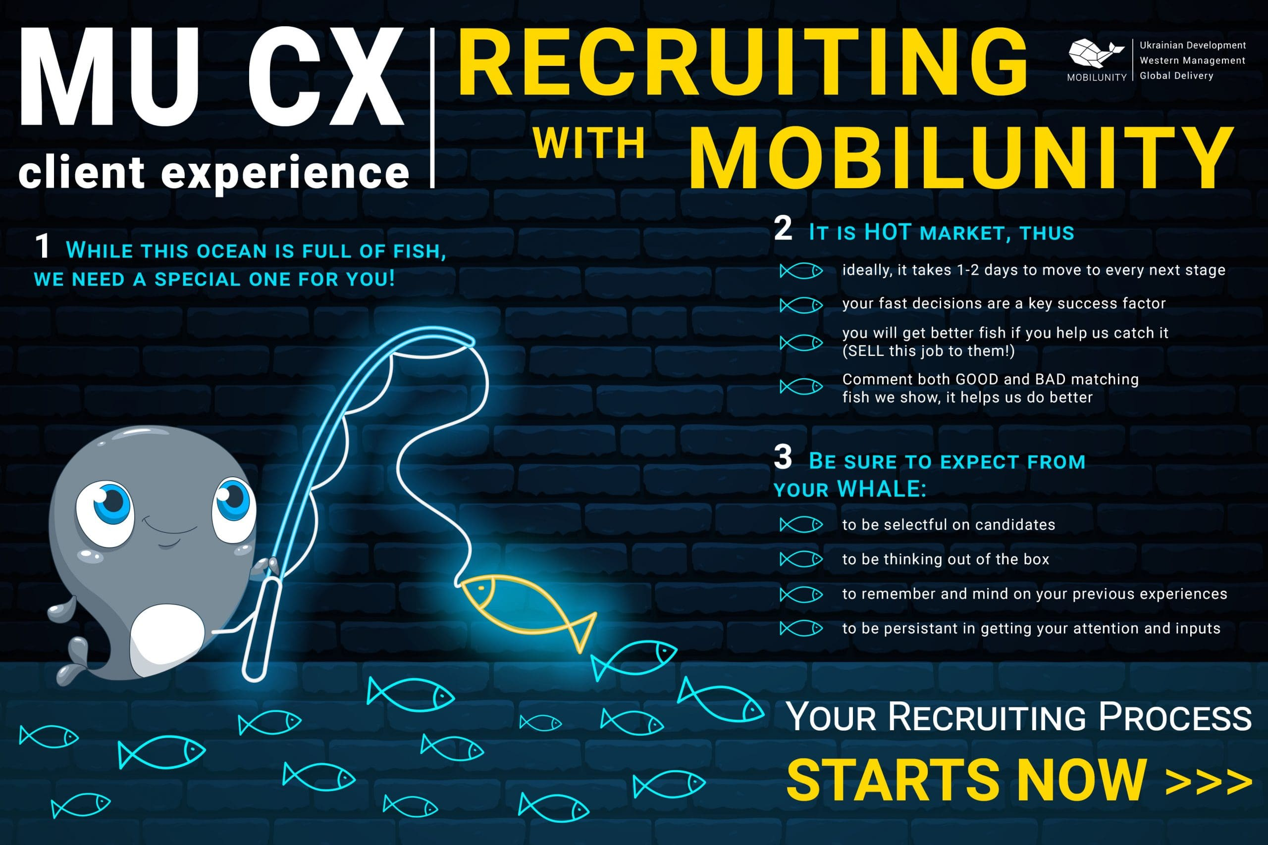 Client and Candidate Experiences in Mobilunity's Recruiting Approach