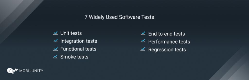 devops automated testing kinds