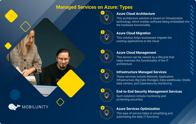 types of azure managed services