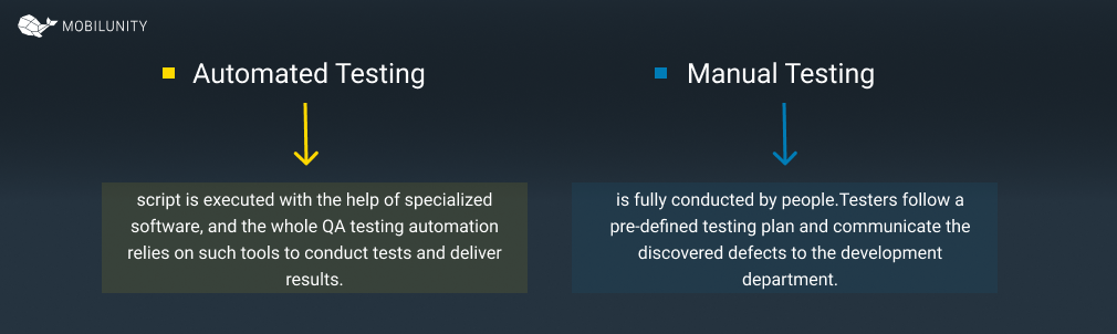 ui automated testing vs manual