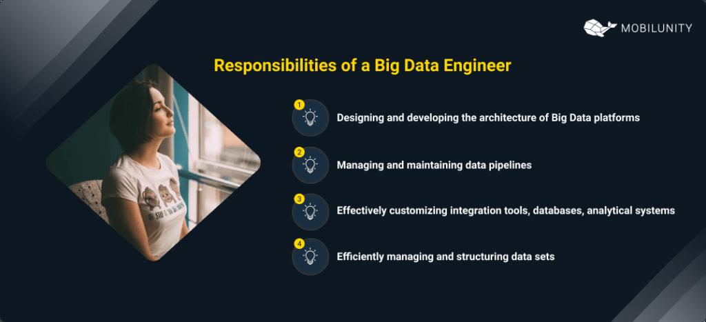 Responsibilities of a Big Data Engineer