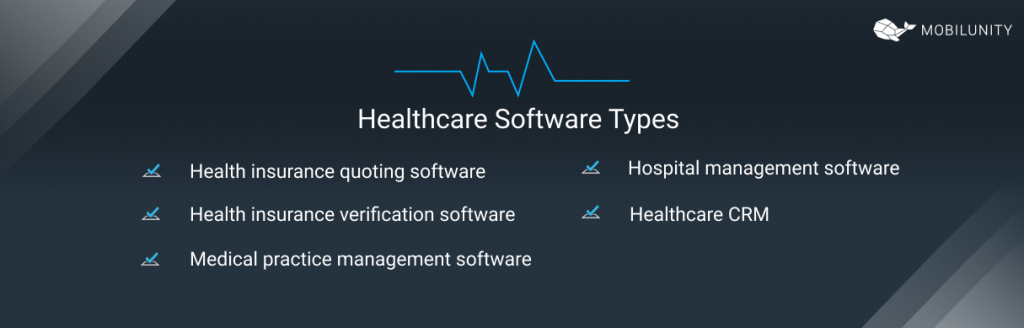 custom healthcare software main types