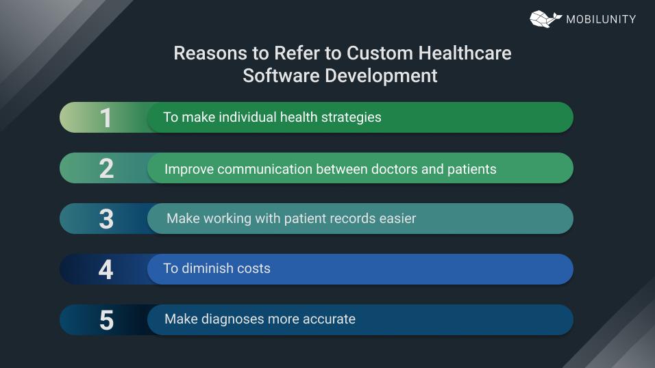 reasons healthcare software development