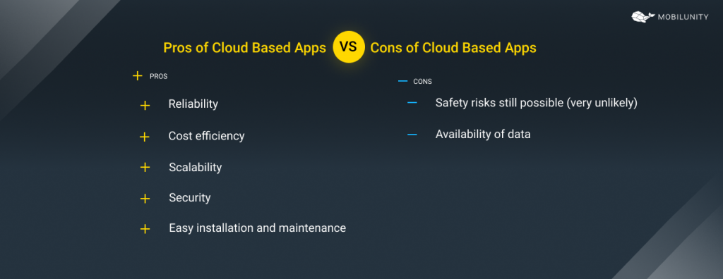 Pros & Cons of cloud based application development