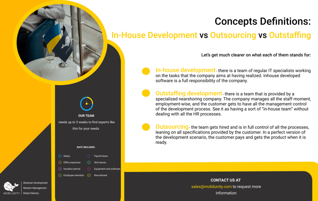 inhouse vs outsourcing vs outstaffing