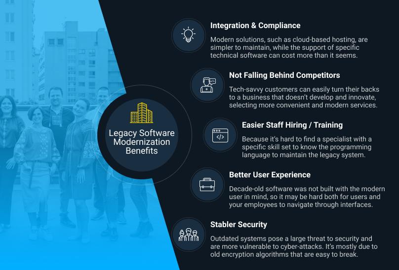 legacy system modernization benefits