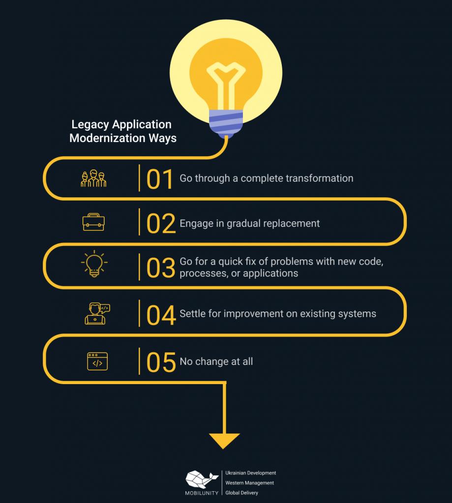legacy systems modernization ways
