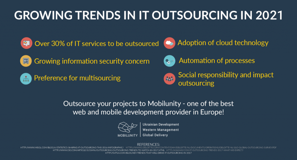 trends on outsourcing it projects