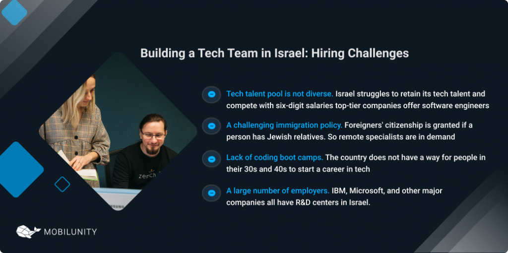 hire developers in israel challenges